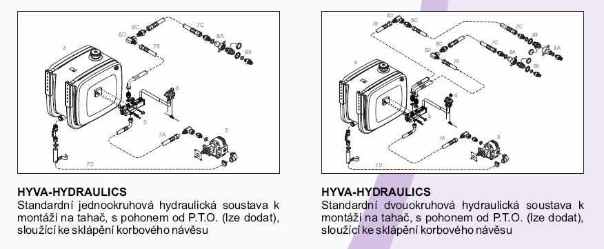 schéma hydrauliky